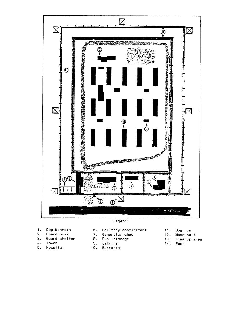Figure 2-10. Typical POW Camp Layout.