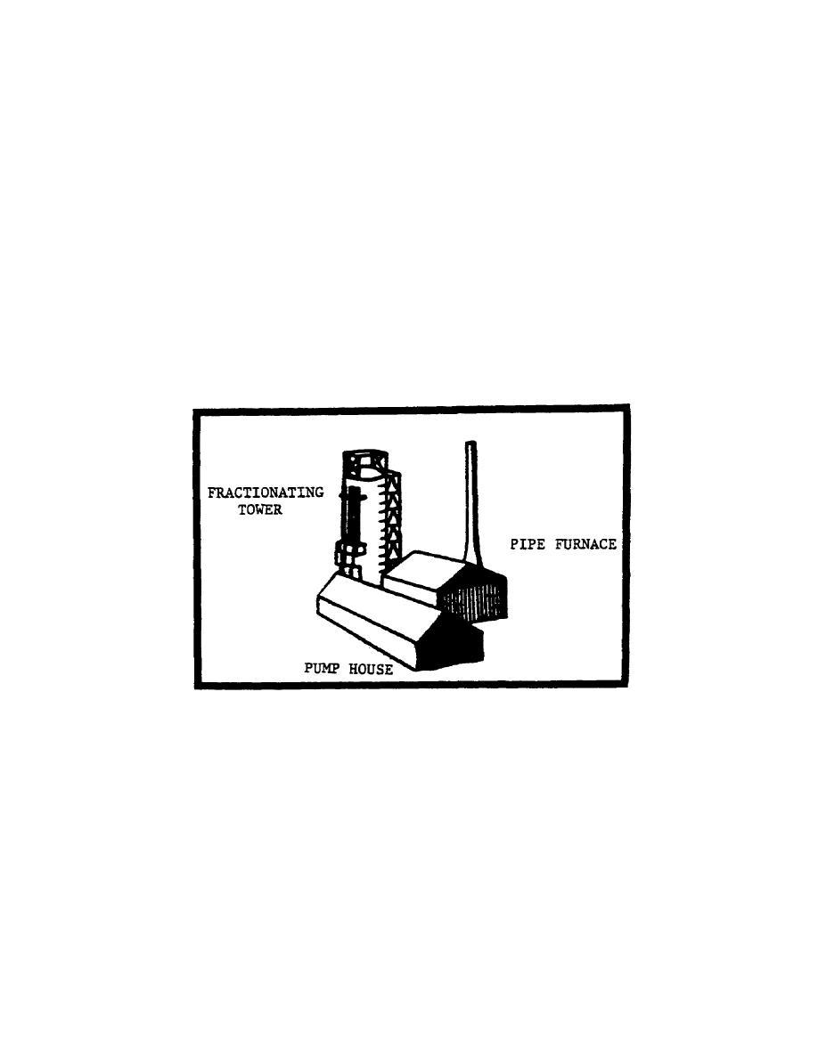 Figure 2-30. Vacuum Pipe Still.