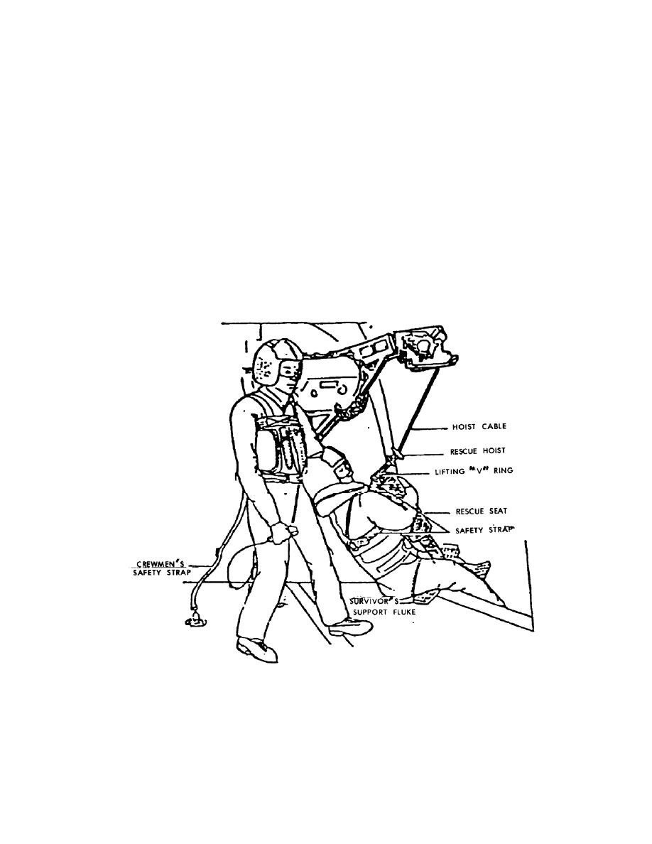 Figure 5-14. Pulling the casualty inside the helicopter