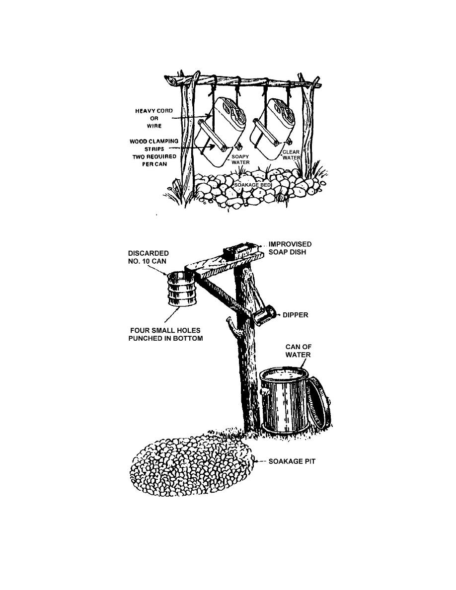 Figure 6-25. Handwashing devices using five-gallon water