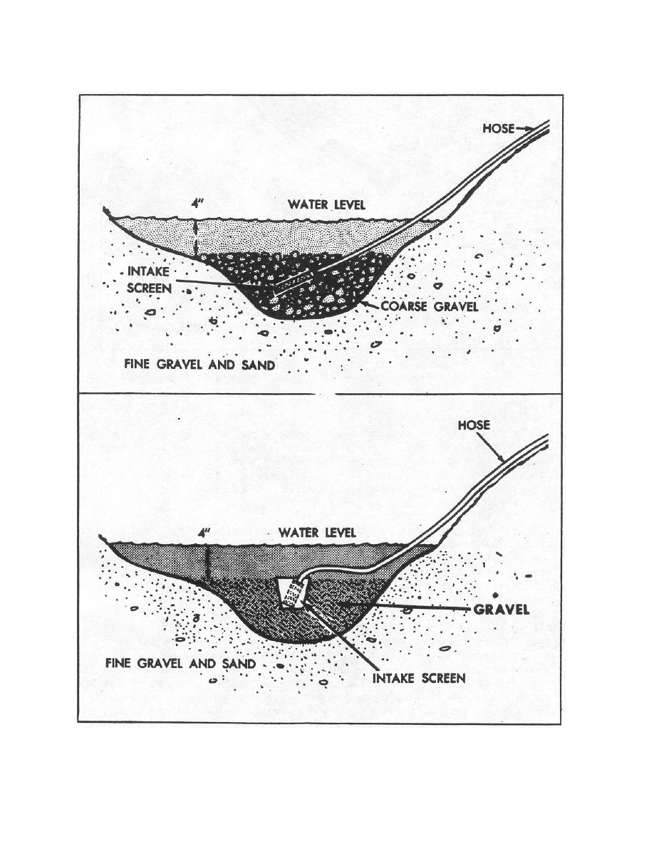 Figure 6-3. Surface intake in gravel-filled pit
