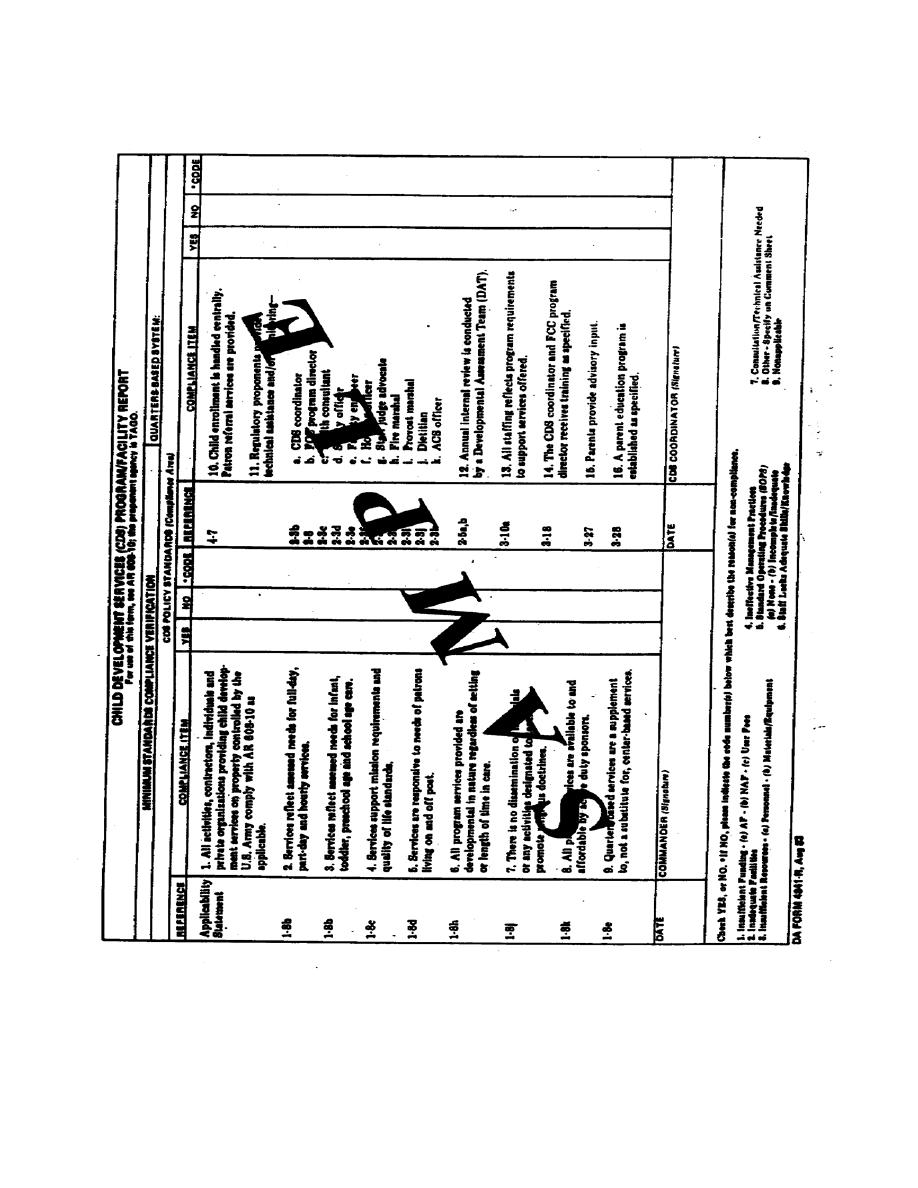 Figure 2-1. A sample inspection checklist for Child