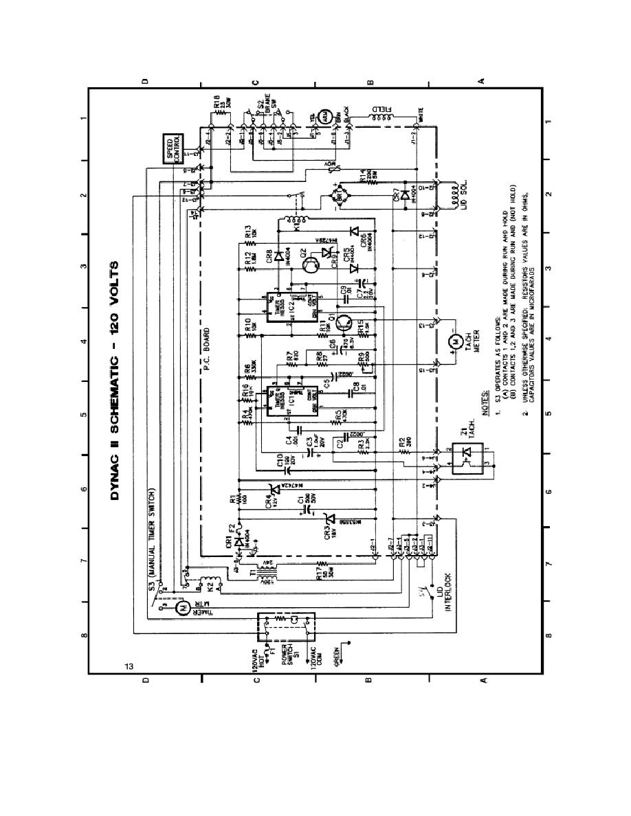Dynac Centrifuge Manual.pdf / Novel Drug Delivery Systems