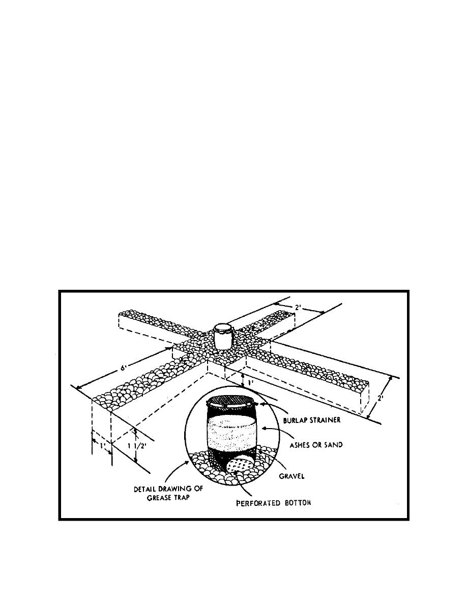 Figure 4-12. Soakage trench with barrel filter grease trap