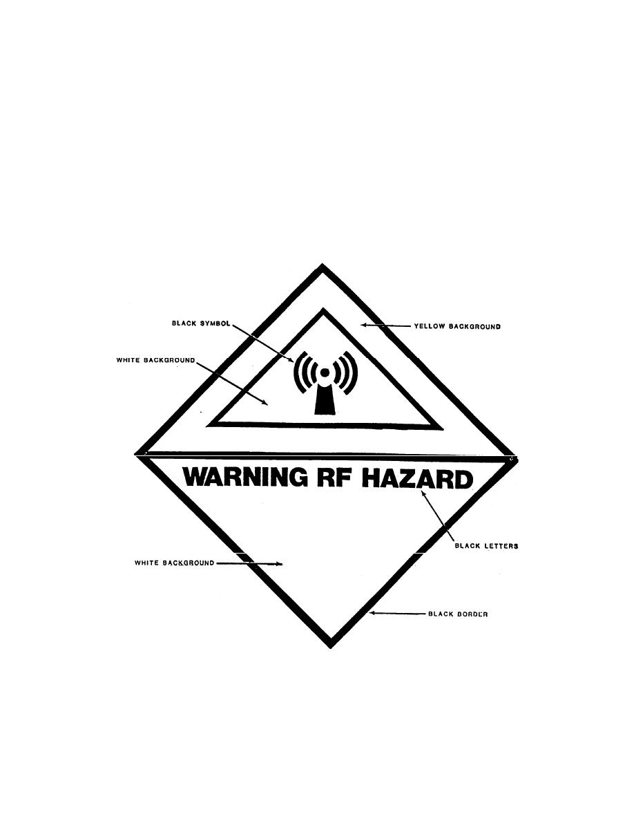 Figure 2-6. Example--radiation warning sign