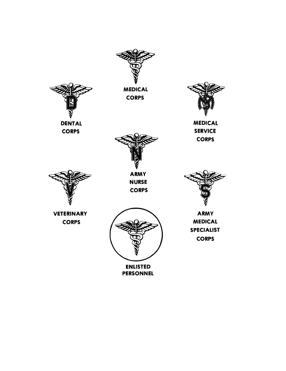 Figure 1-1. Insignia of the Army Medical Department