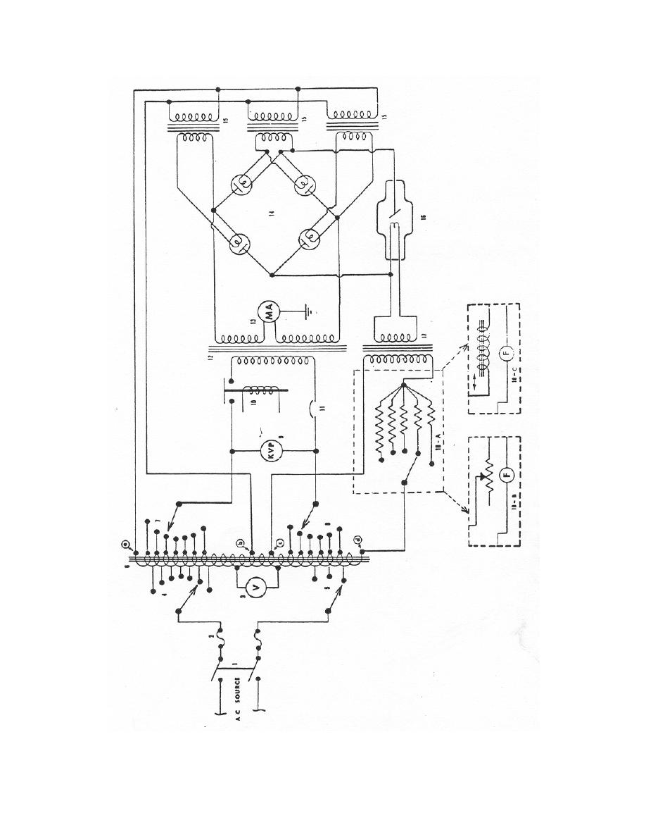 Figure 3-5. A typical X-ray machine electrical circuitry