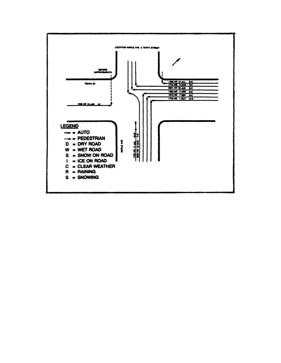Figure 2-3. Collision Diagram.