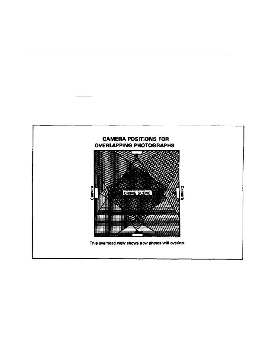 Figure 1-3. Camera Positions for Overlapping Photographs.