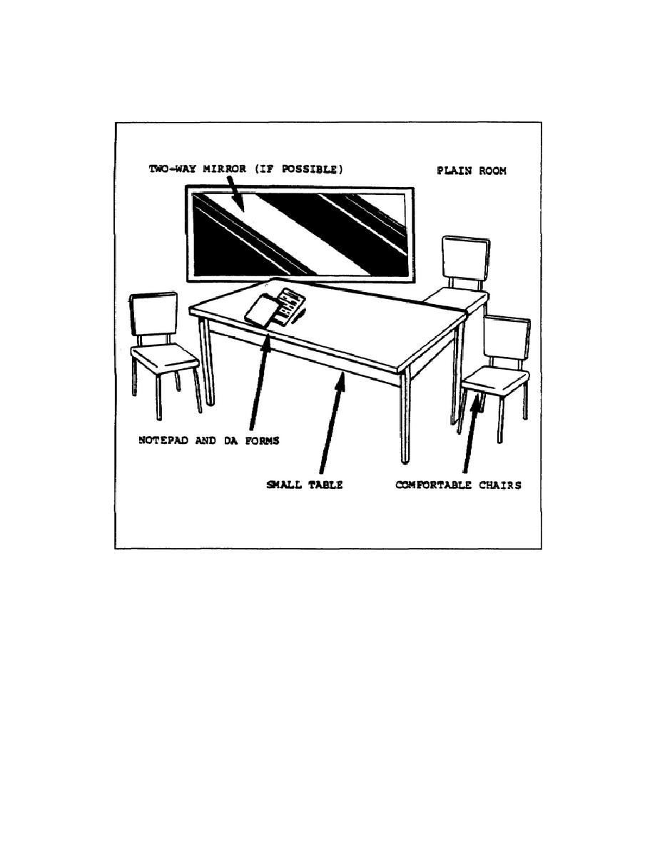 Figure 2-3. Requirement for Interrogation Room.