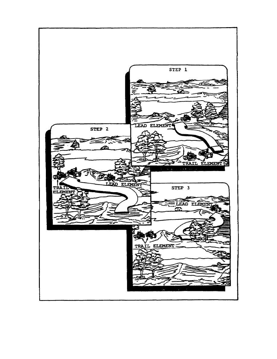 Figure 1-10. Bounding Overwatch
