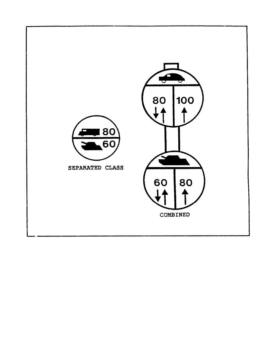 Figure 1-15. Special Circulator Bridge Signs
