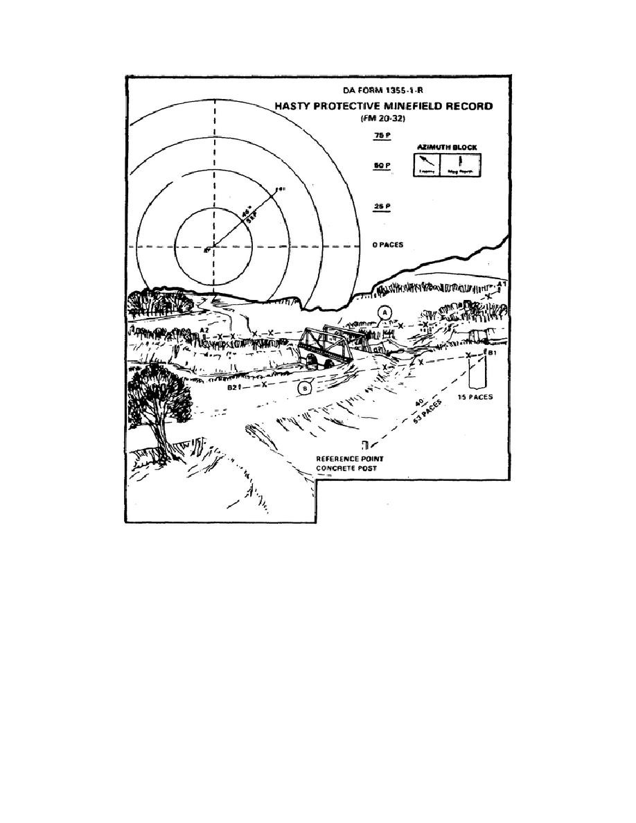 Figure 6-4. DA Form 1355-1-R