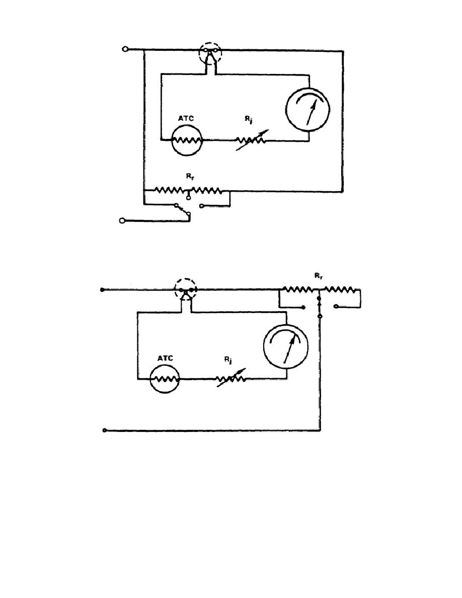 Figure 1-7. Thermocouple ammeter
