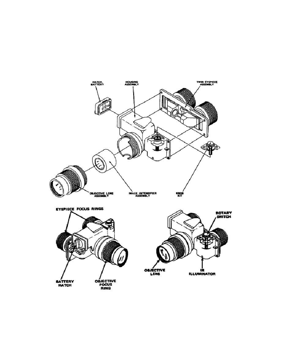 Figure 5-1. Night vision goggle AN/PVS-7A