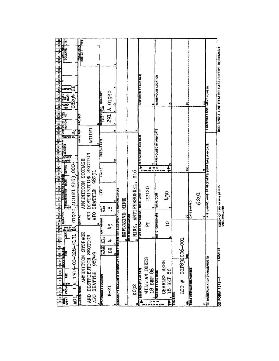 Figure 3-5. Completed DD Form 1348-1 (Single Line Item
