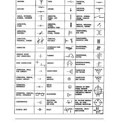 circuit symbols commonly used in military electronic equipment [ 918 x 1188 Pixel ]