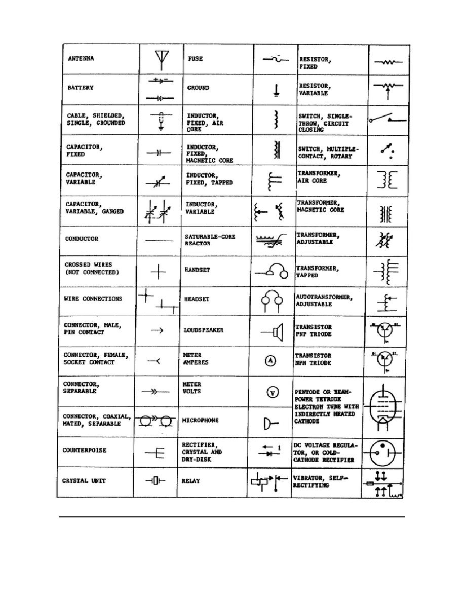 hight resolution of circuit symbols commonly used in military electronic equipment