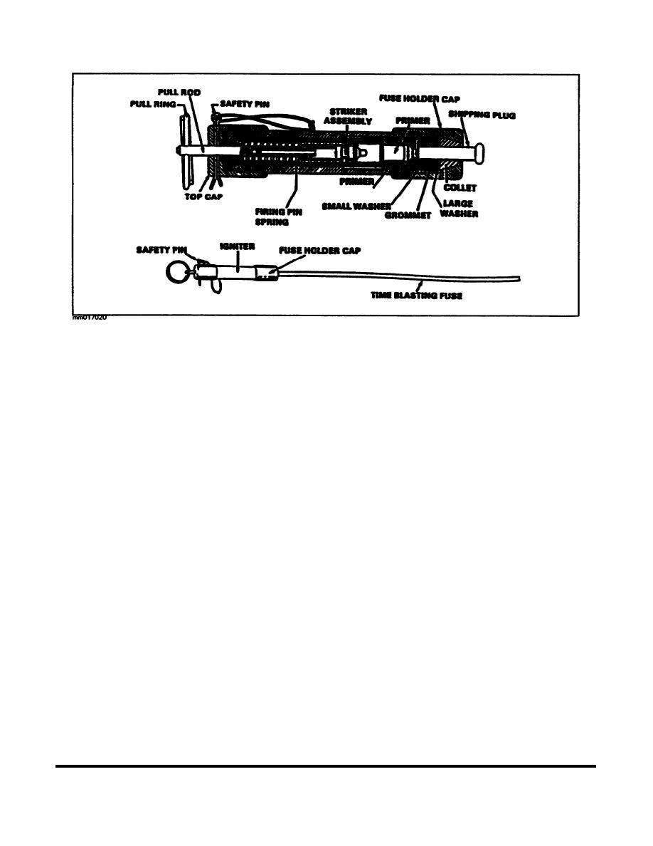 Figure 1-16. M60 weatherproof fuse igniter
