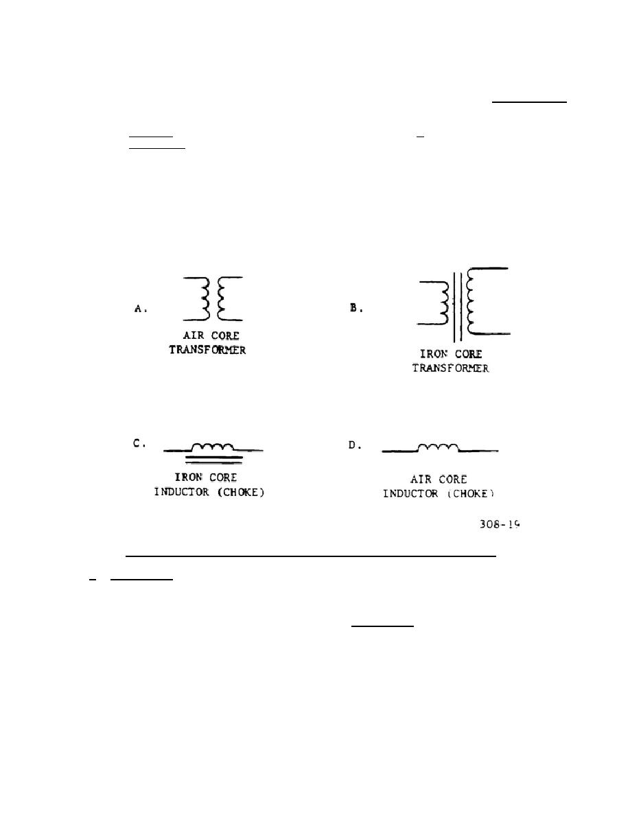 medium resolution of electrical transformer wiring diagram symbols