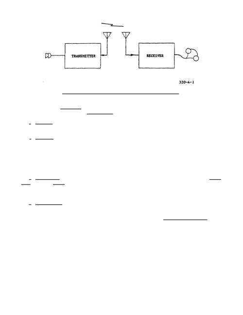 small resolution of block diagram of a basic radio communication system