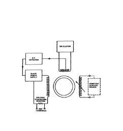 block diagram of potentiometer [ 918 x 1188 Pixel ]