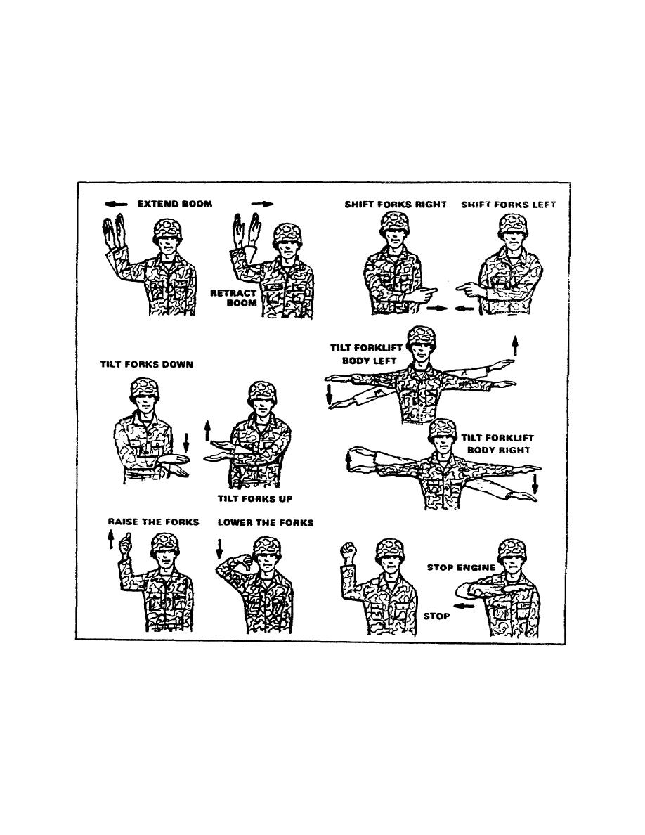 Figure 1-13. Hand Signals for Rough Terrain Forklift