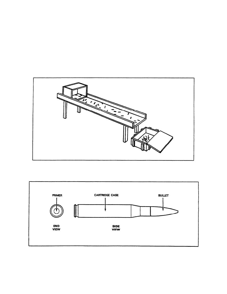 Figure 6. Sorting Table for Sorting Small Arms Brass.
