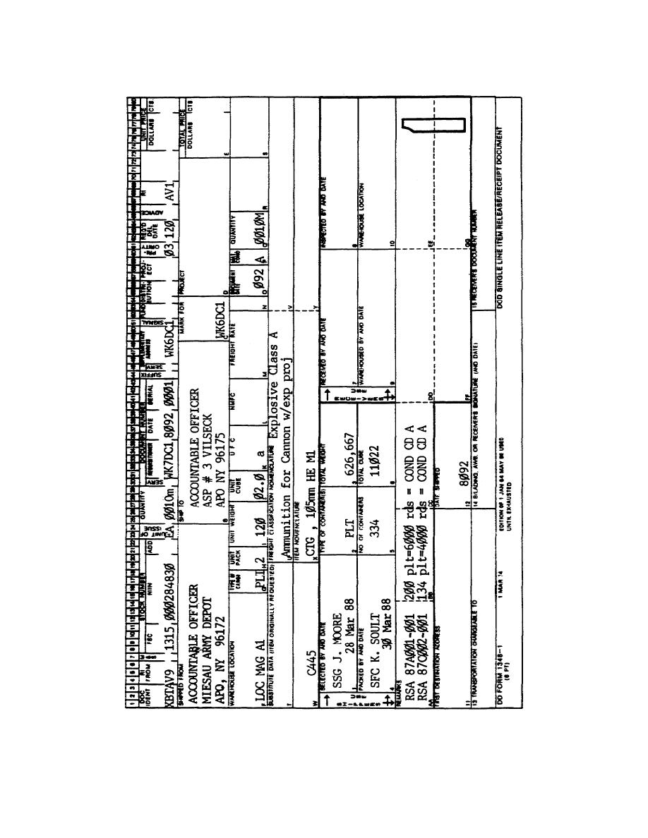 Figure 3-1. Completed Copy of a DD Form 1348-1 (DOD Single