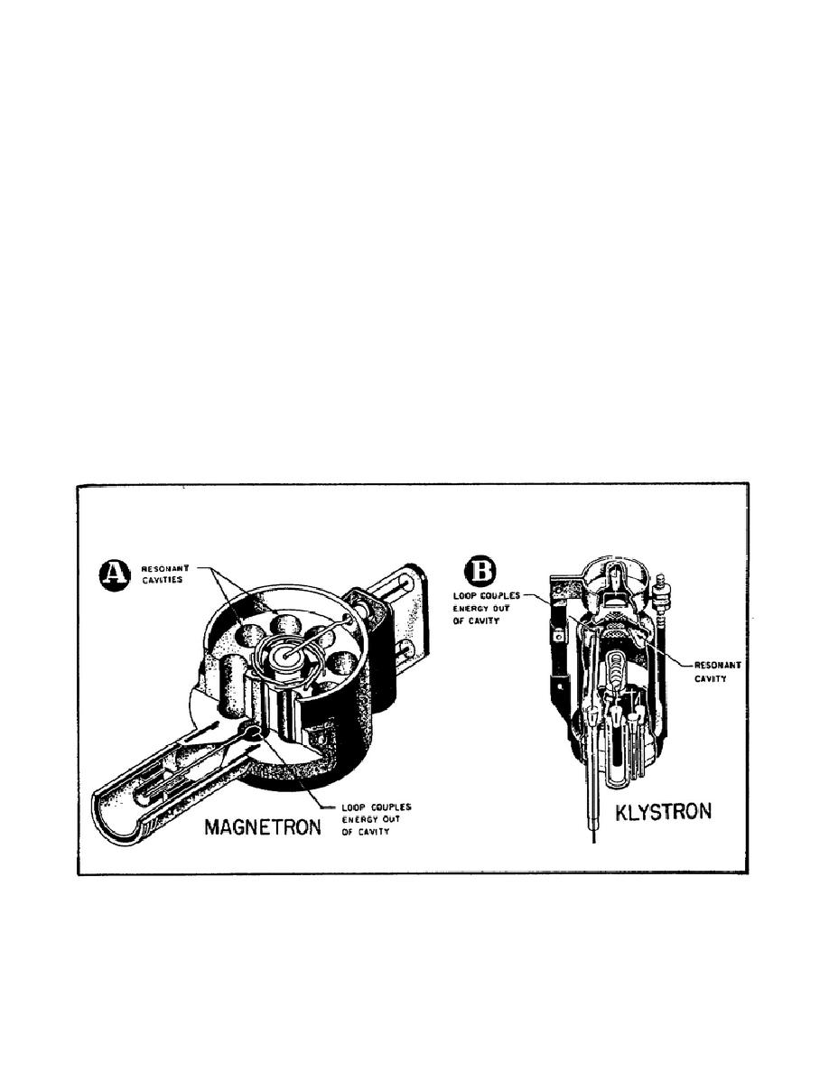A magnetron contains resonant cavities.