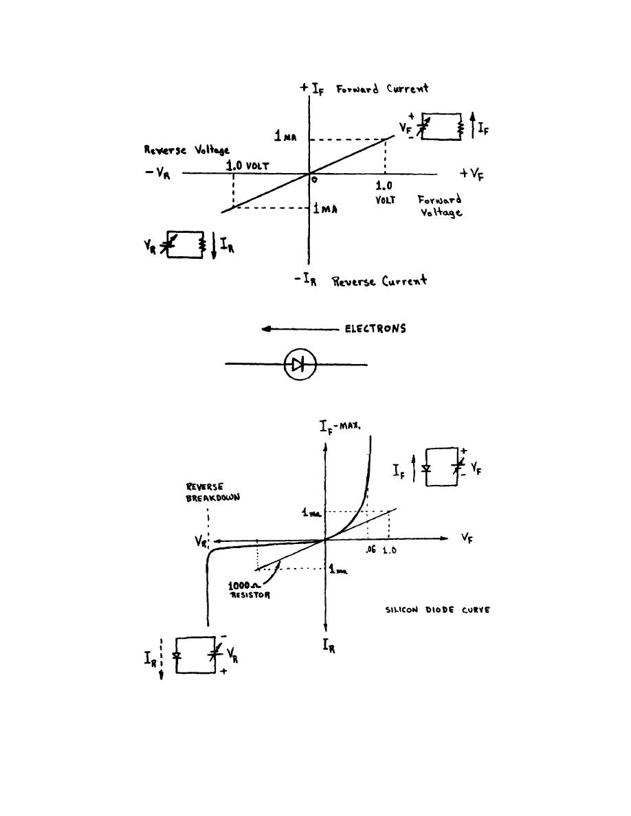 hight resolution of 8 diagram of diode