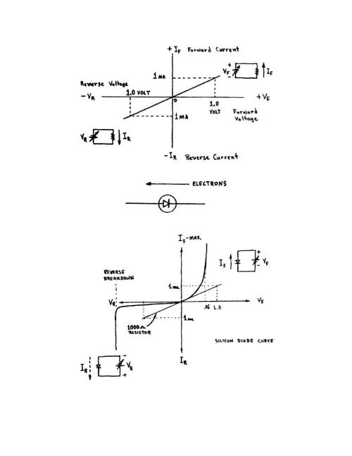 small resolution of 8 diagram of diode