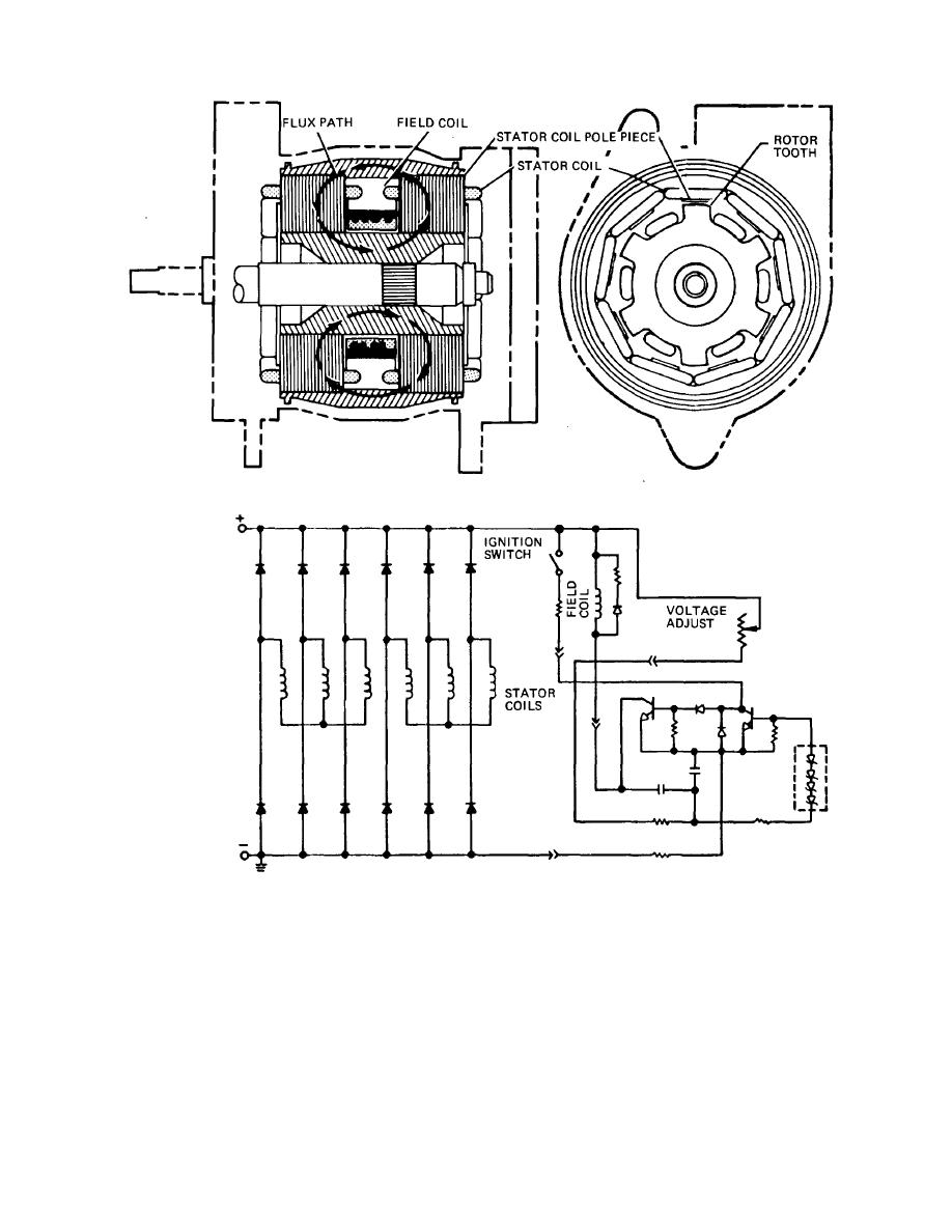 Figure 13-31. Inductor Alternator