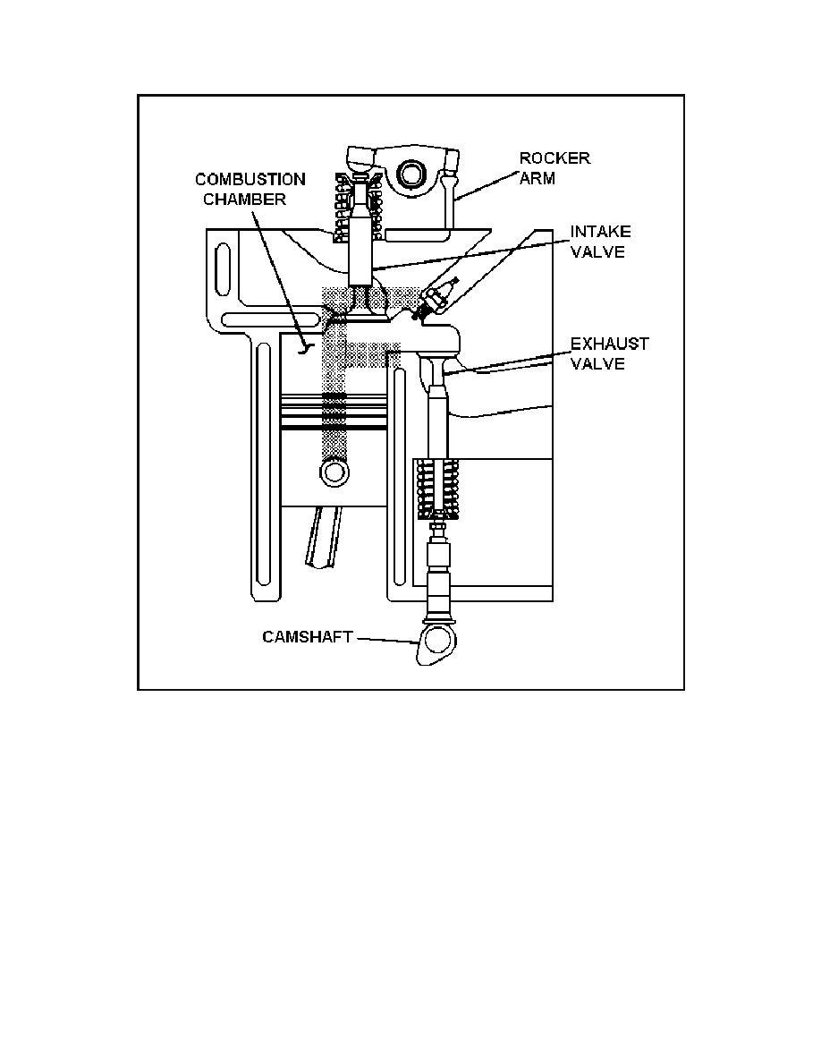 F Head Engine : engine, Figure, Engine