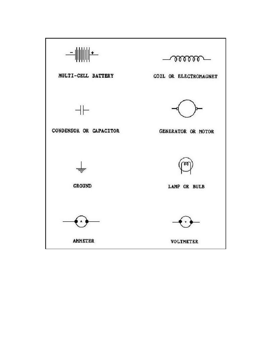 Automotive Electrical Schematic Symbols Chart