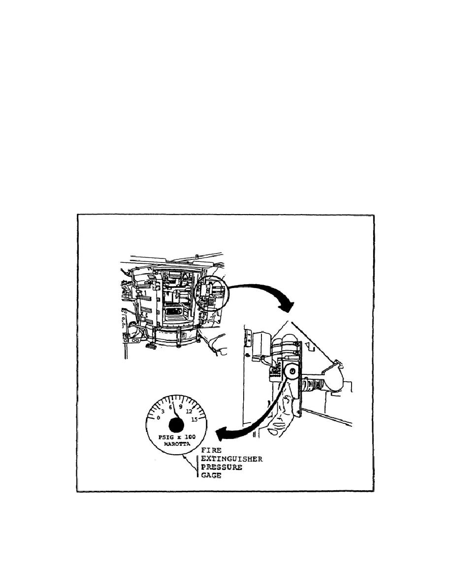 Components of the Fire Suppression System