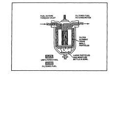 sediment bowl fuel filter [ 918 x 1188 Pixel ]