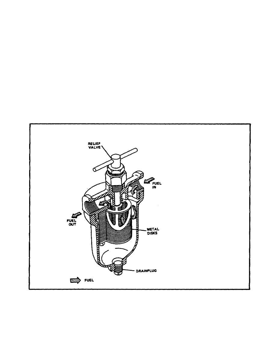 Figure 64. Primary Fuel filter