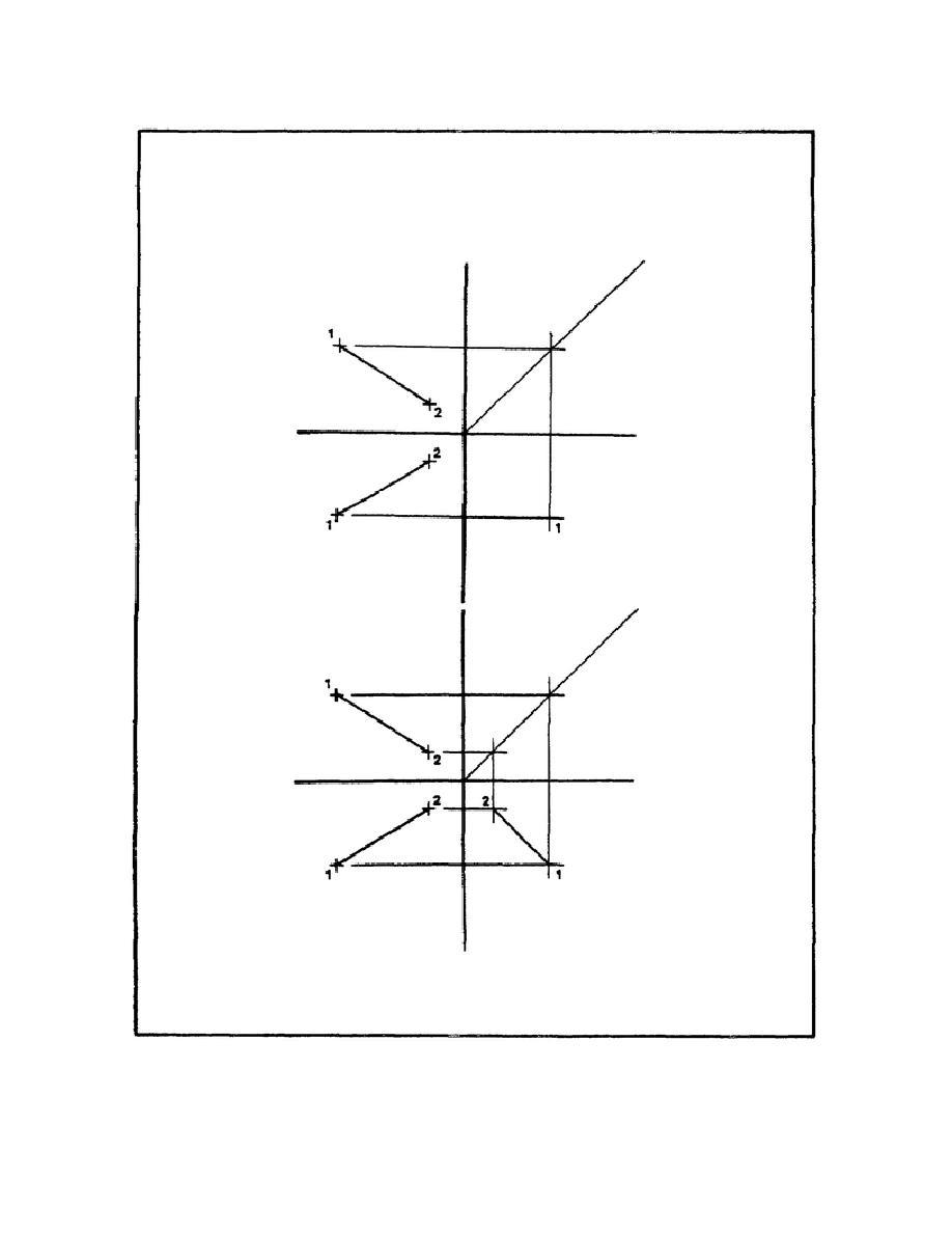 Figure 10. Line Projection Problem Solution