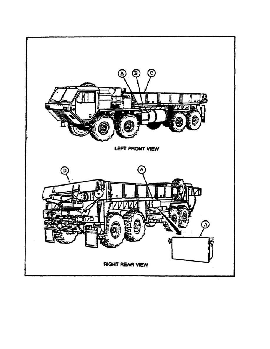 Figure 10. M977 Cargo Vehicle Component Location