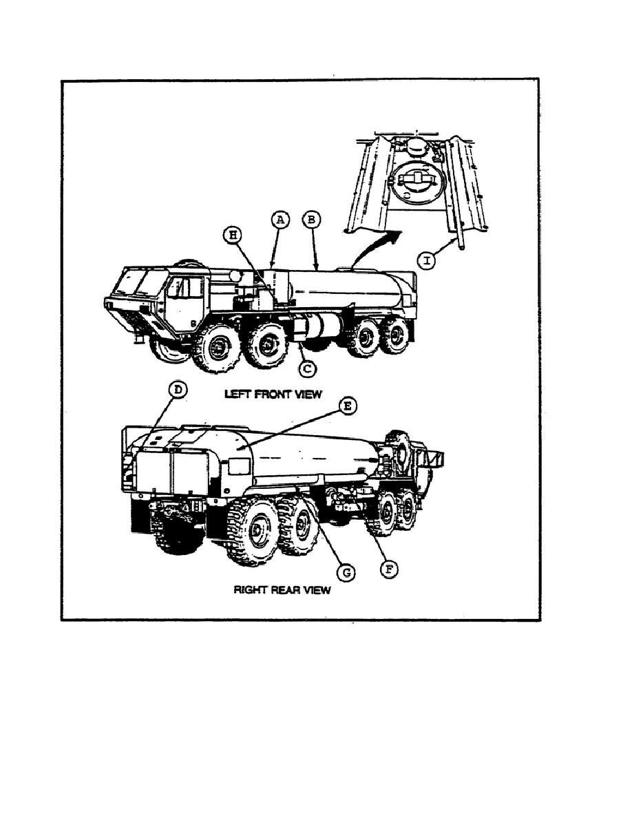 Figure 11. M978 Tanker Vehicle Component Location