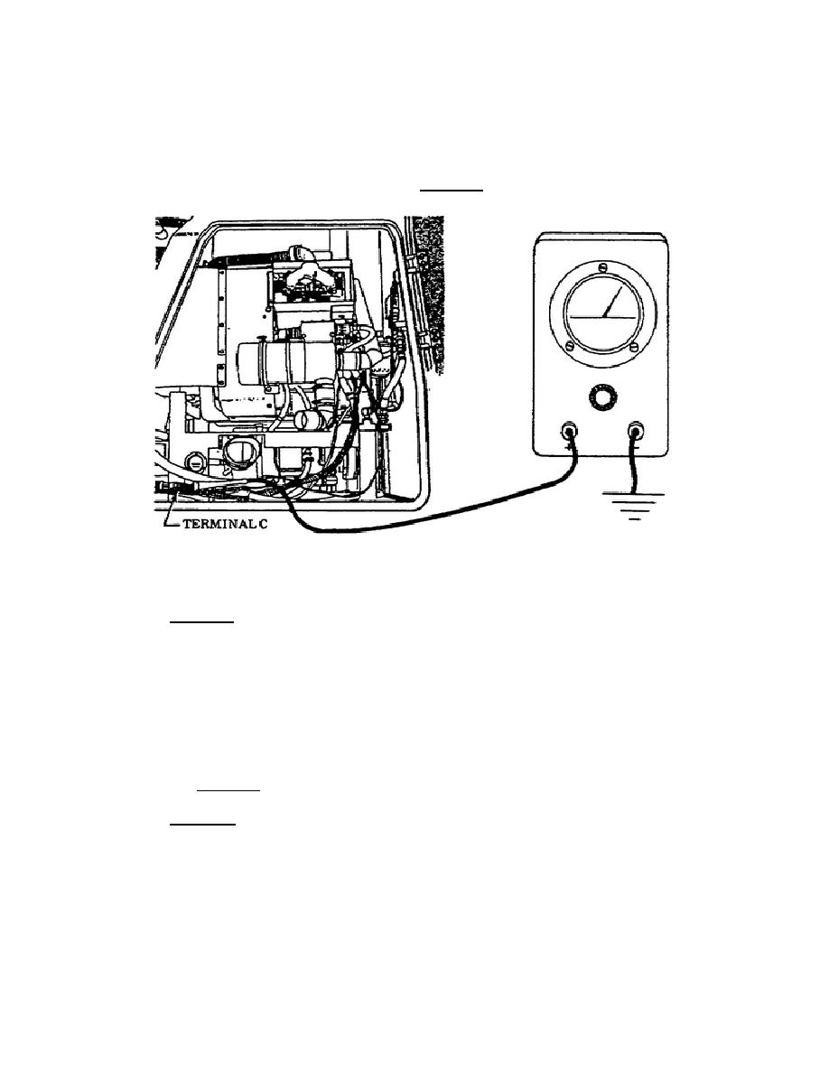 Figure 43. Terminal C, Lead 65, APU Main Harness Plug
