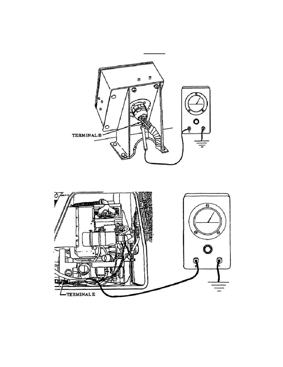 Figure 44. APU Terminal B. Wire 65 at the Control Box Harness.