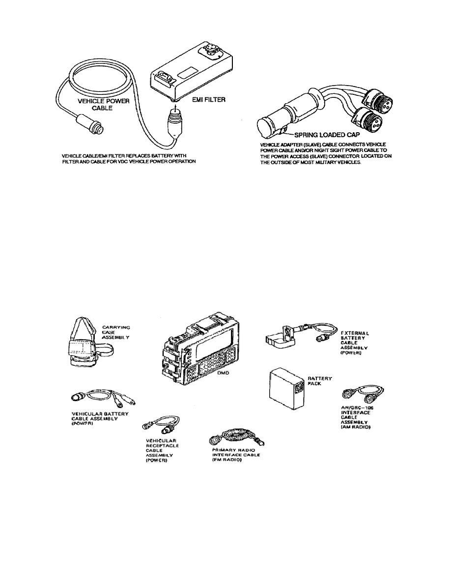 Figure 1-12 Alternative Power Cables