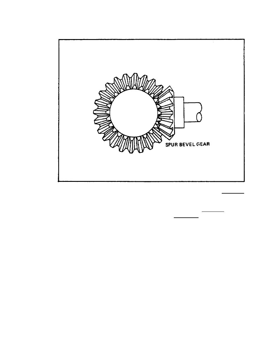 Figure 15. Spur Bevel Gear