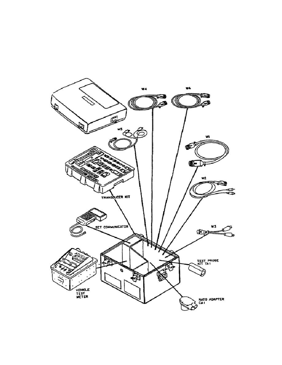 Figure 43. VTM/ Transducer Kit/Set Communicator Assembly.