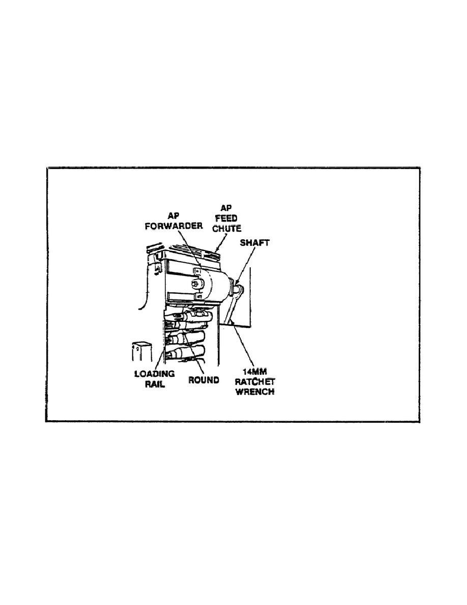 Figure 10. Unload/ Stow 25mm AP Ammo.