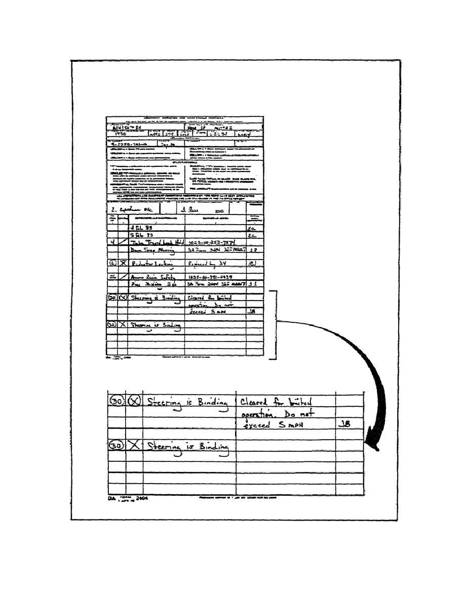 Figure 5. Downgrading Status Symbol X Faults on DA Form 2404