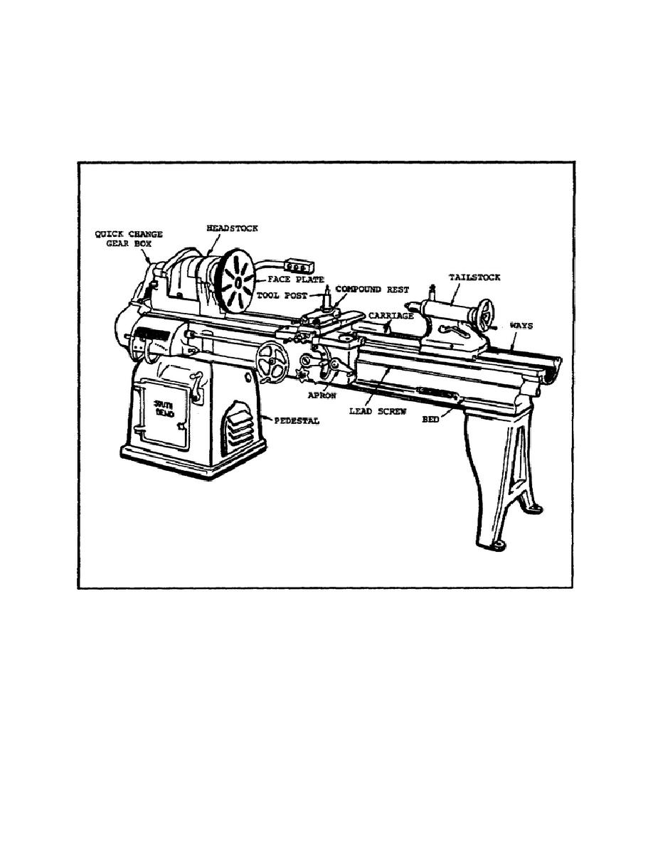 Figure 2. Floor- Mounted engine Lathe.