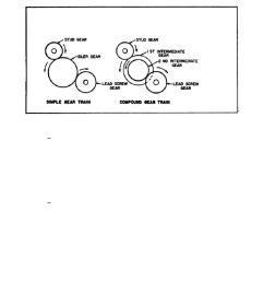 gear train diagram [ 918 x 1188 Pixel ]